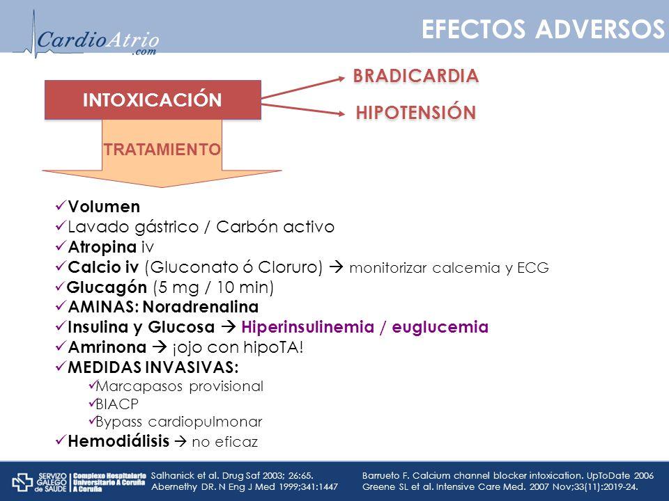 EFECTOS ADVERSOS BRADICARDIA INTOXICACIÓN HIPOTENSIÓN TRATAMIENTO
