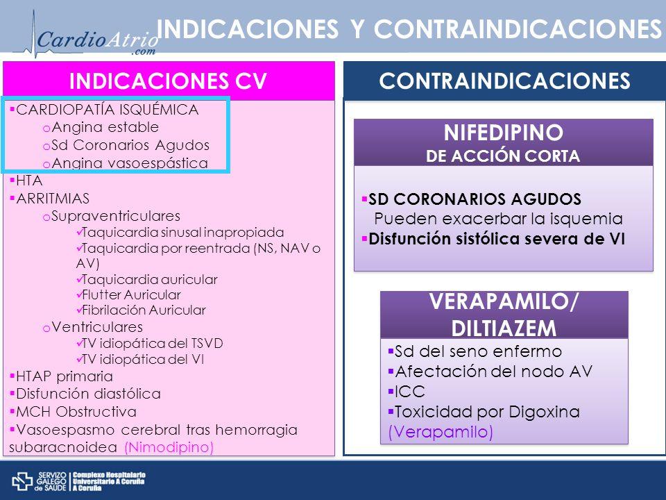 INDICACIONES Y CONTRAINDICACIONES