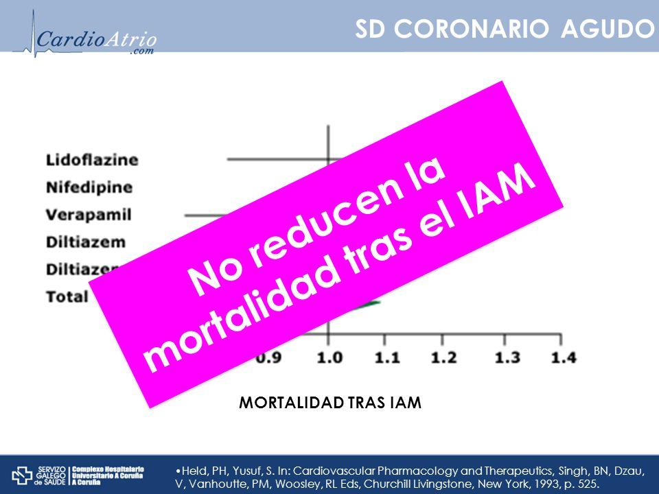 No reducen la mortalidad tras el IAM