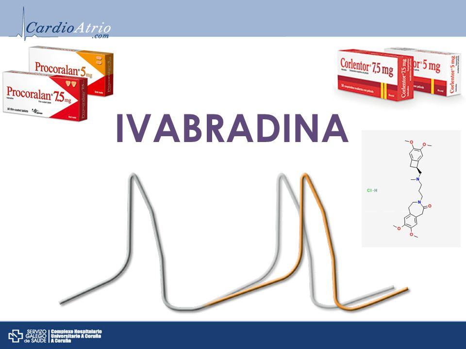 IVABRADINA