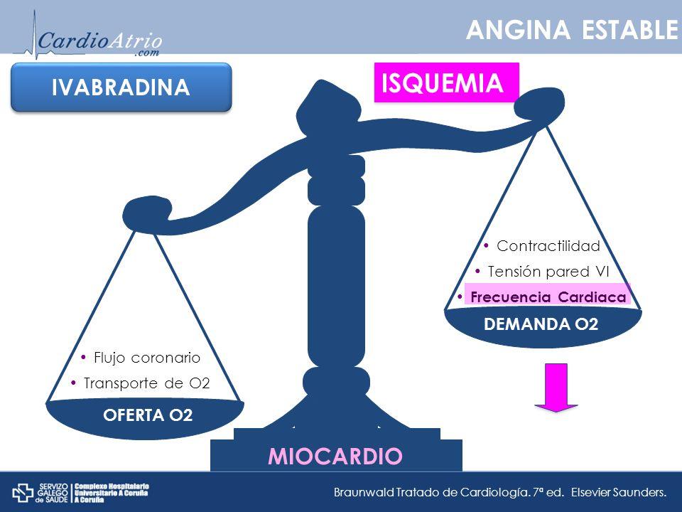 ANGINA ESTABLE ISQUEMIA IVABRADINA MIOCARDIO DEMANDA O2 OFERTA O2