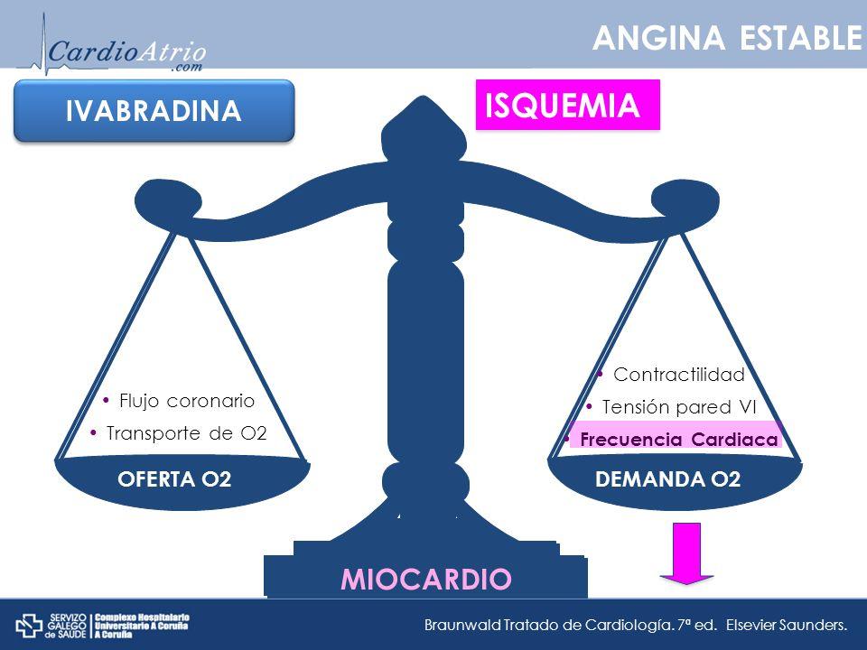 ANGINA ESTABLE ISQUEMIA IVABRADINA MIOCARDIO OFERTA O2 DEMANDA O2