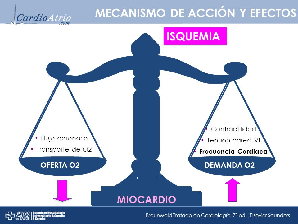 MECANISMO DE ACCIÓN Y EFECTOS