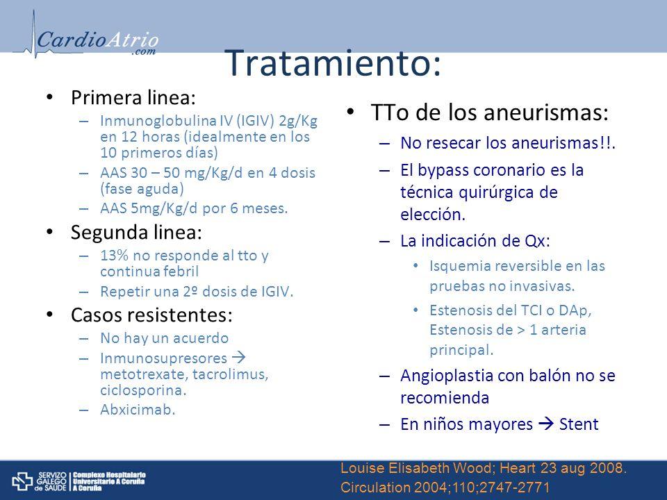 Tratamiento: TTo de los aneurismas: Primera linea: Segunda linea: