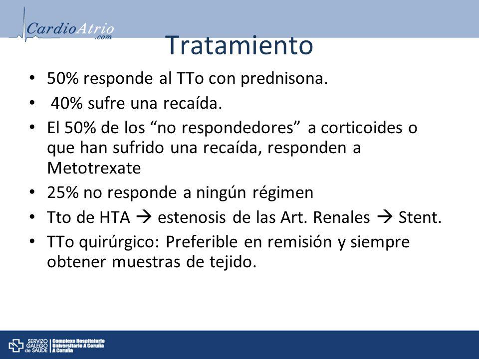 Tratamiento 50% responde al TTo con prednisona. 40% sufre una recaída.