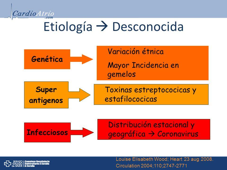 Etiología  Desconocida