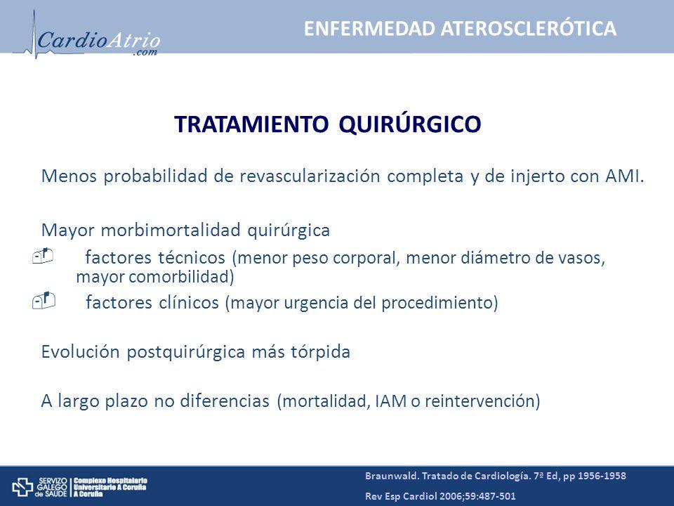 ENFERMEDAD ATEROSCLERÓTICA TRATAMIENTO QUIRÚRGICO