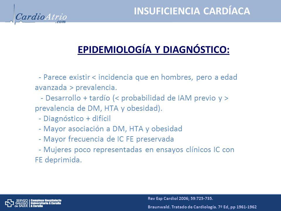 INSUFICIENCIA CARDÍACA EPIDEMIOLOGÍA Y DIAGNÓSTICO: