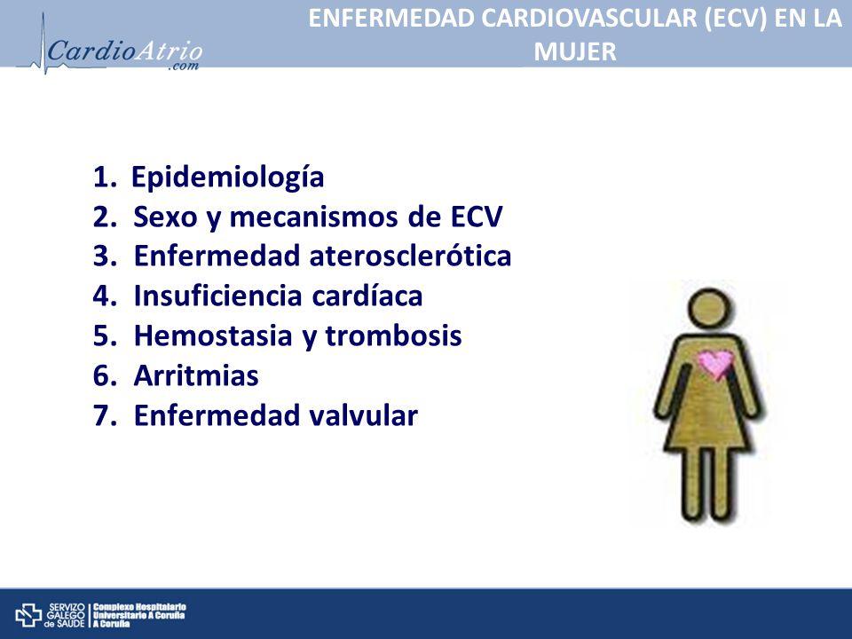 ENFERMEDAD CARDIOVASCULAR (ECV) EN LA MUJER