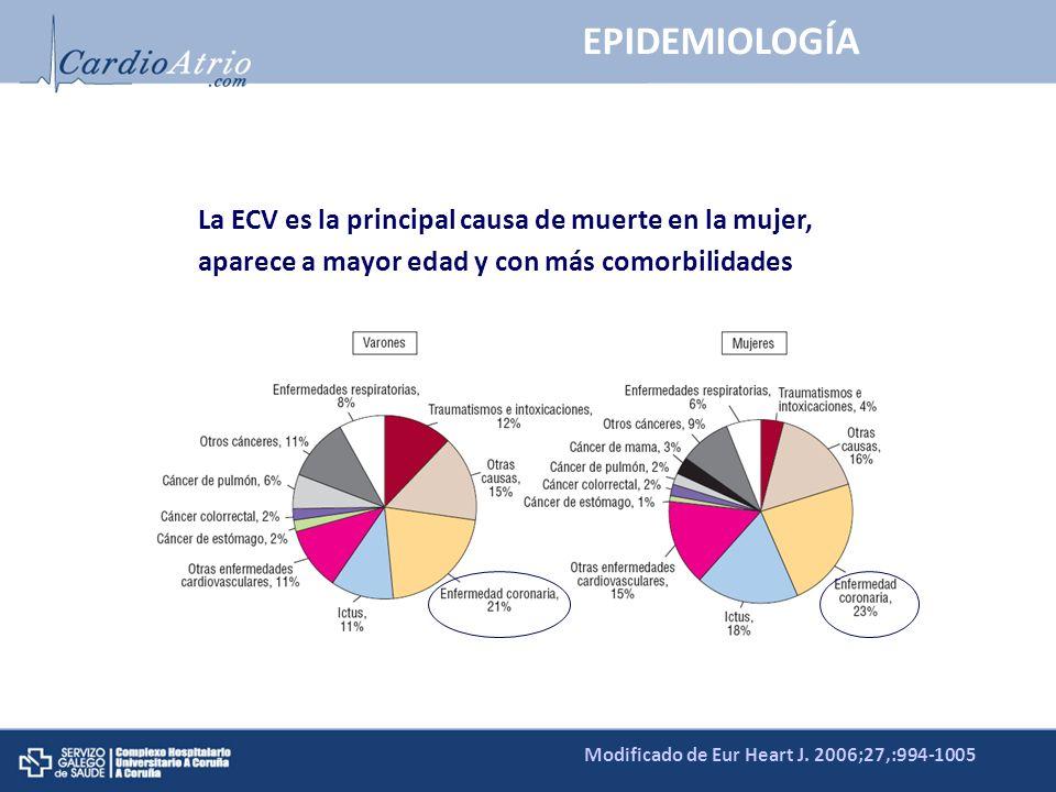 EPIDEMIOLOGÍA La ECV es la principal causa de muerte en la mujer,