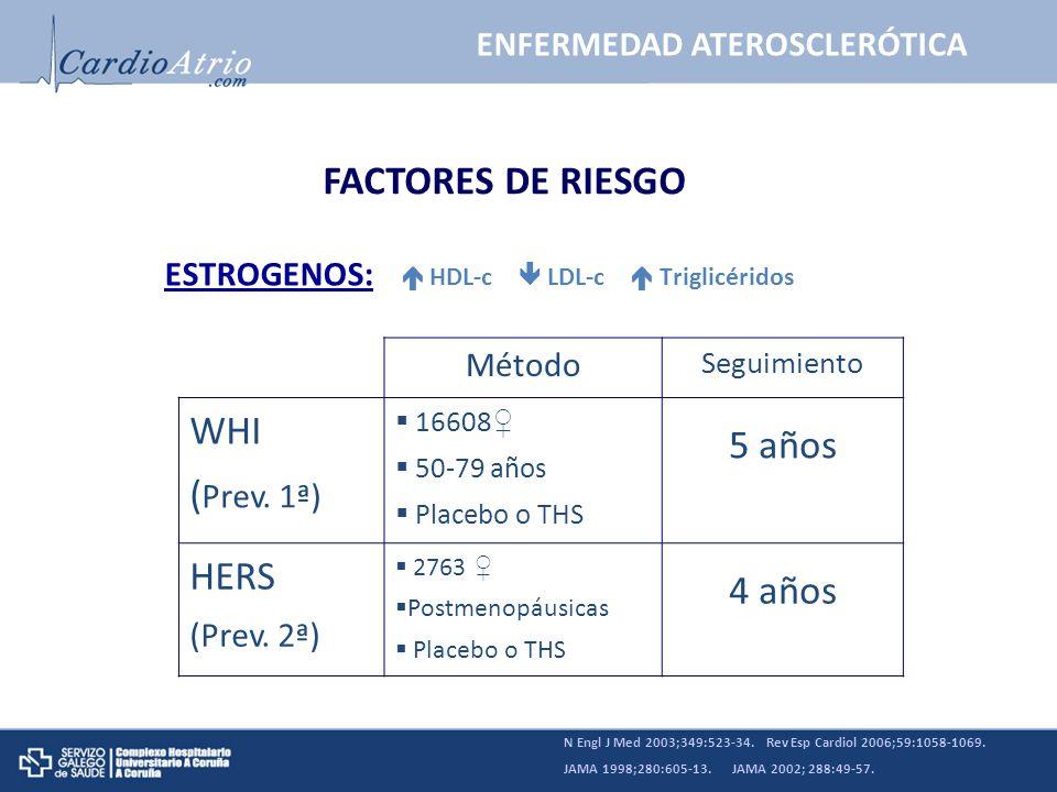 ESTROGENOS:  HDL-c  LDL-c  Triglicéridos