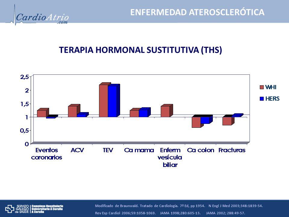 ENFERMEDAD ATEROSCLERÓTICA TERAPIA HORMONAL SUSTITUTIVA (THS)