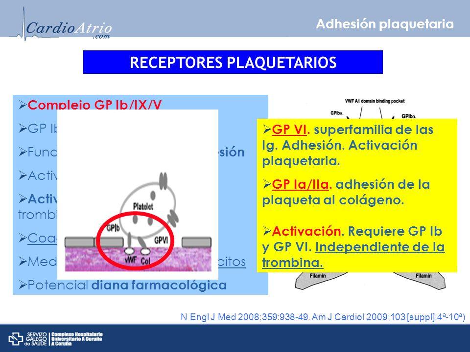 RECEPTORES PLAQUETARIOS