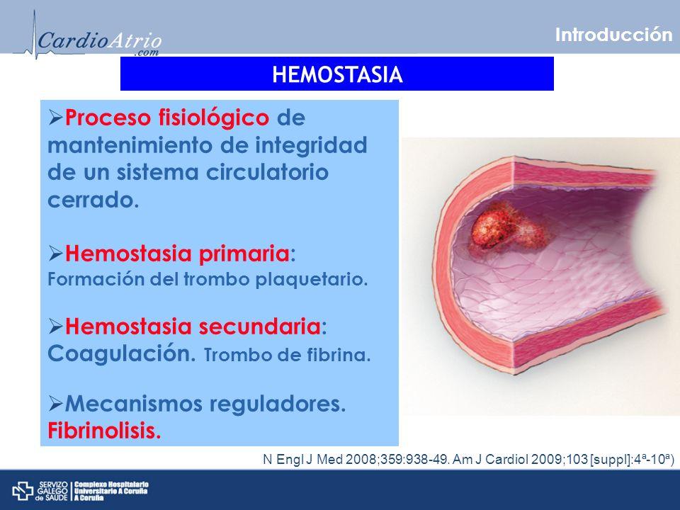 Hemostasia primaria: Formación del trombo plaquetario.