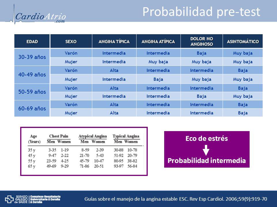 Probabilidad pre-test
