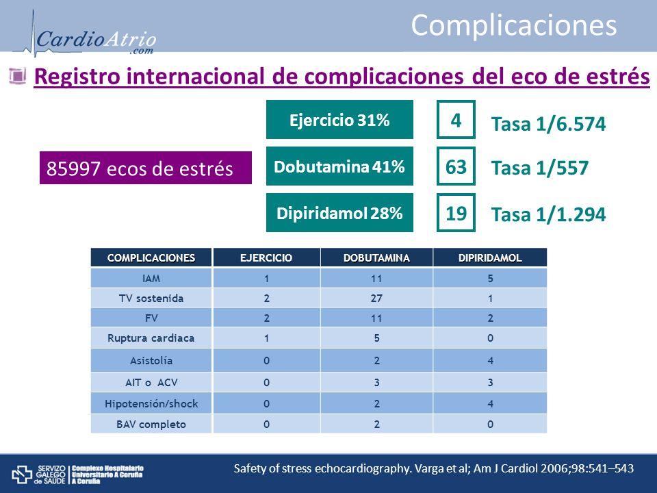Complicaciones Registro internacional de complicaciones del eco de estrés. 85997 ecos de estrés. Ejercicio 31%