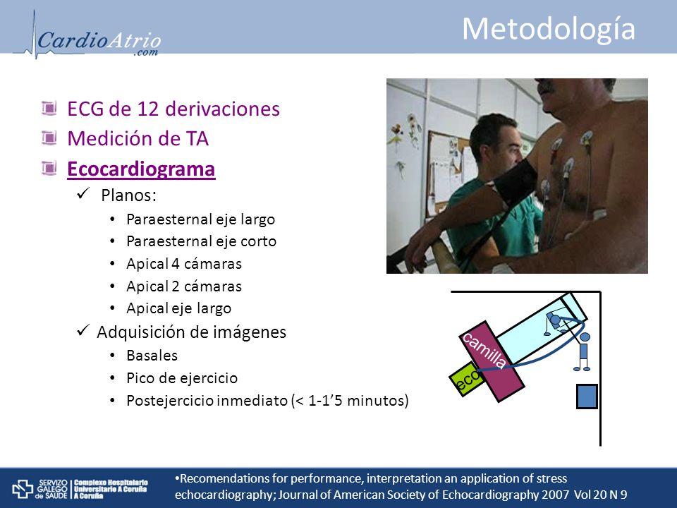 Metodología ECG de 12 derivaciones Medición de TA Ecocardiograma