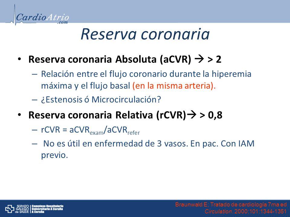 Reserva coronaria Reserva coronaria Absoluta (aCVR)  > 2