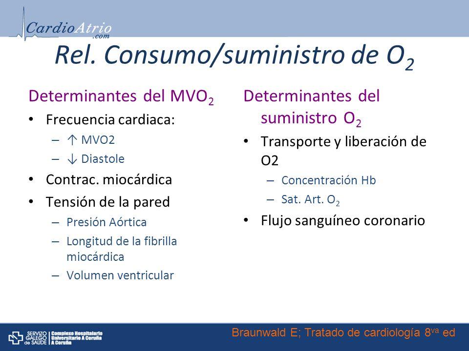 Rel. Consumo/suministro de O2