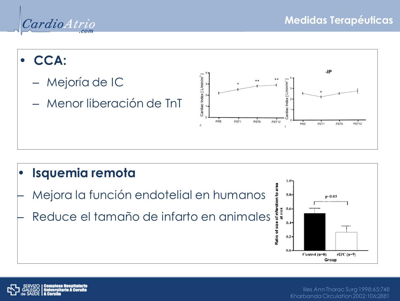 CCA: Isquemia remota Mejoría de IC Menor liberación de TnT