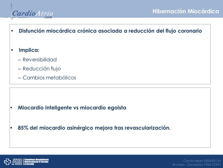 Hibernación Miocárdica