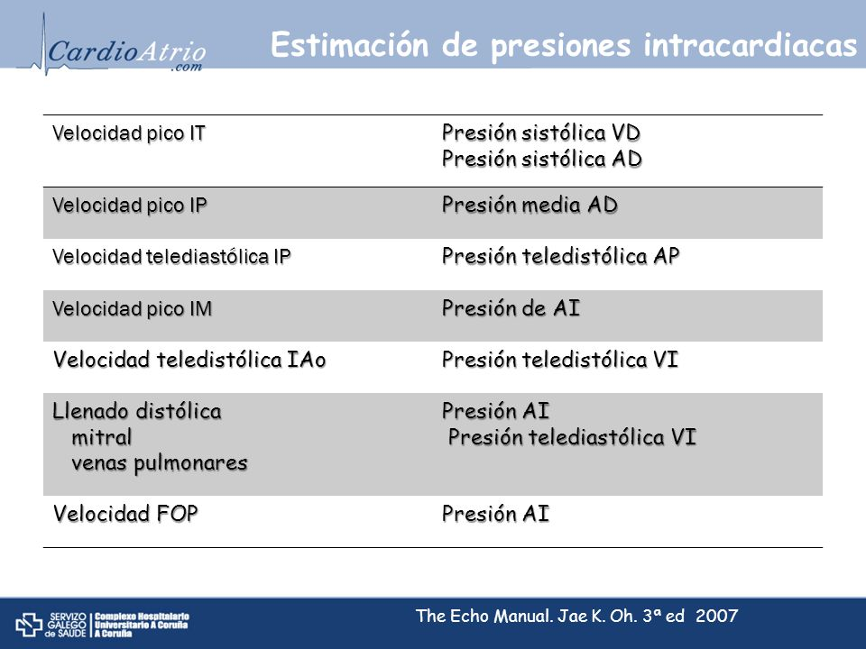 Estimación de presiones intracardiacas
