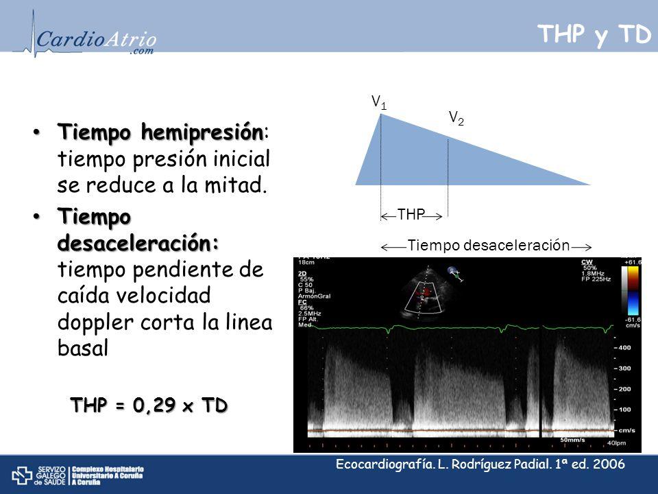 THP y TD V1. V2. Tiempo hemipresión: tiempo presión inicial se reduce a la mitad.