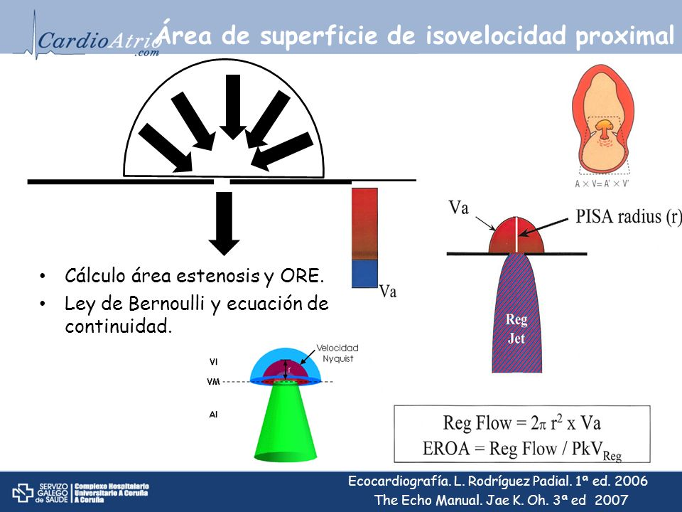 Área de superficie de isovelocidad proximal