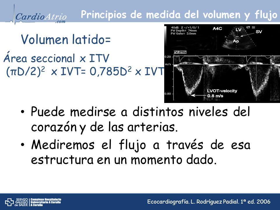 Principios de medida del volumen y flujo