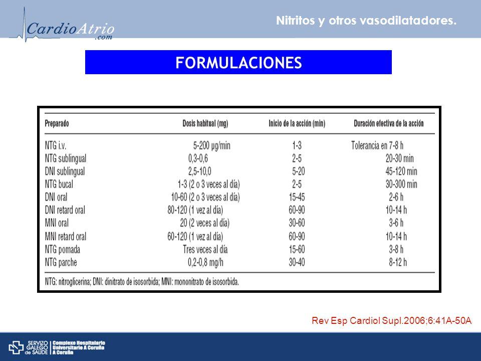 FORMULACIONES Nitritos y otros vasodilatadores.