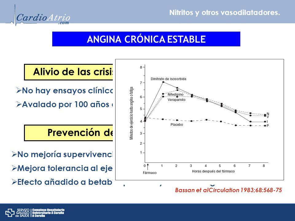 ANGINA CRÓNICA ESTABLE Alivio de las crisis anginosas