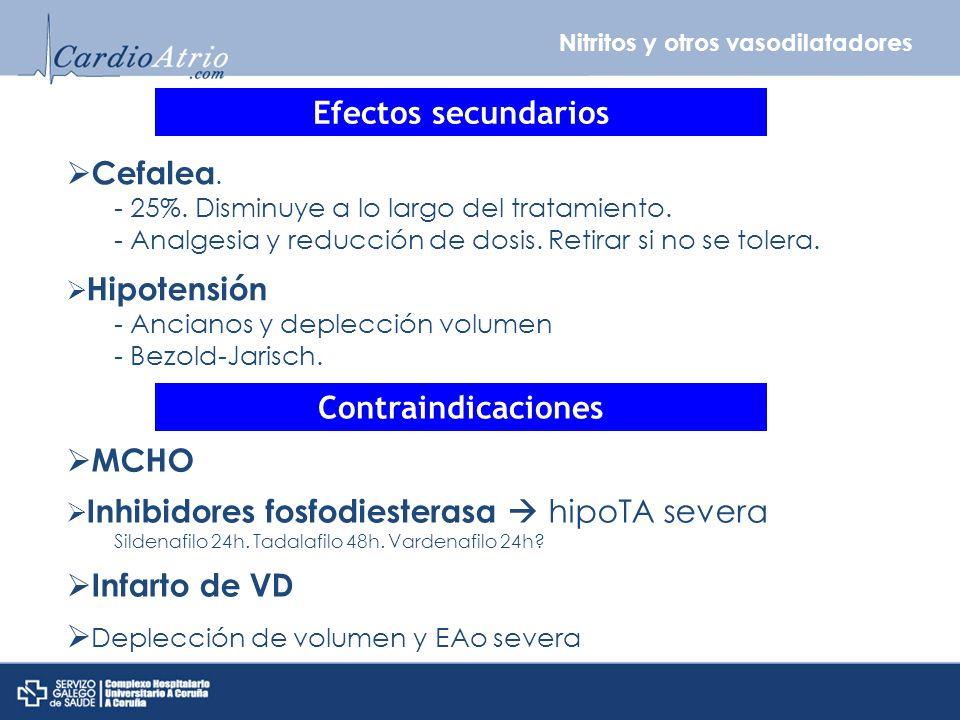 Efectos secundarios Contraindicaciones