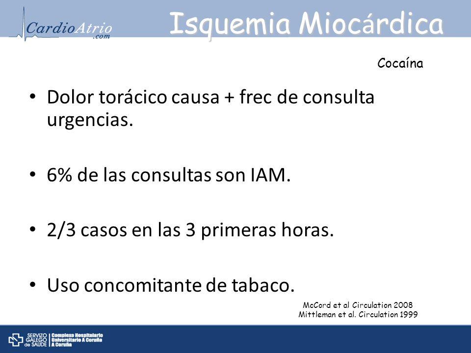 Isquemia Miocárdica Dolor torácico causa + frec de consulta urgencias.