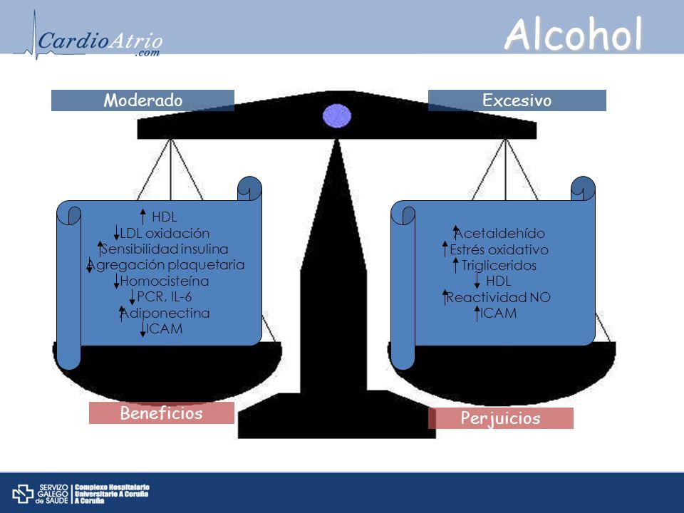 Alcohol Moderado Excesivo Beneficios Perjuicios HDL LDL oxidación