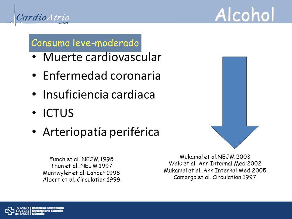 Alcohol Muerte cardiovascular Enfermedad coronaria