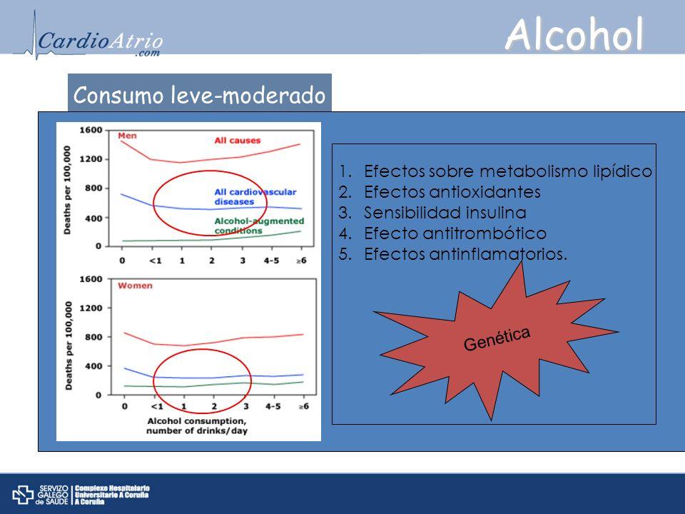 Consumo leve-moderado