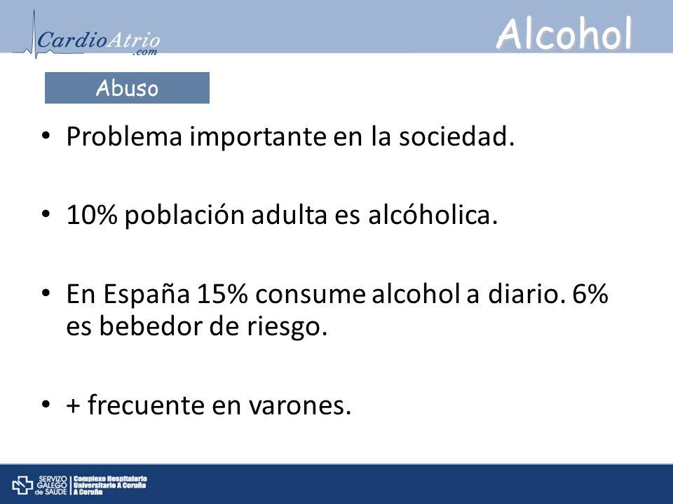 Alcohol Problema importante en la sociedad.