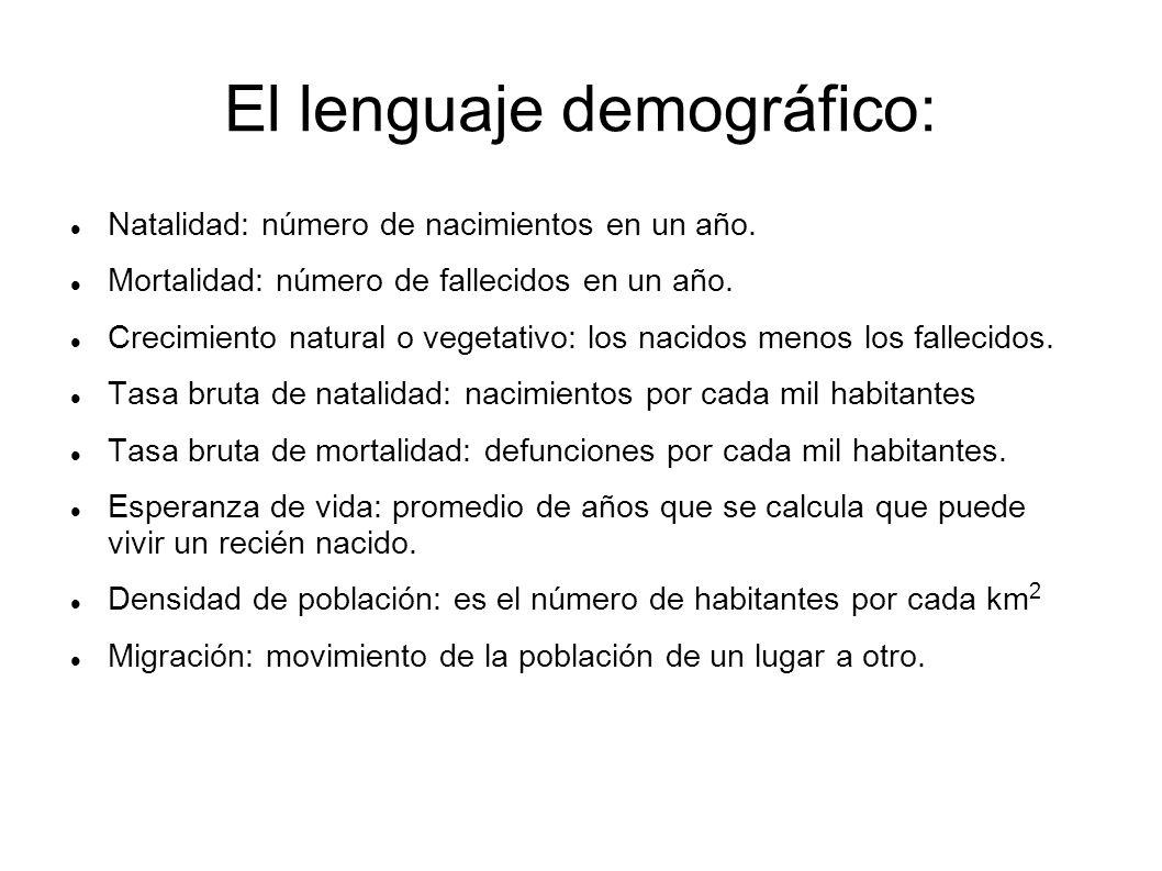 El lenguaje demográfico: