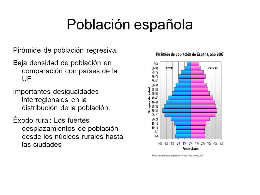 Población española Pirámide de población regresiva.