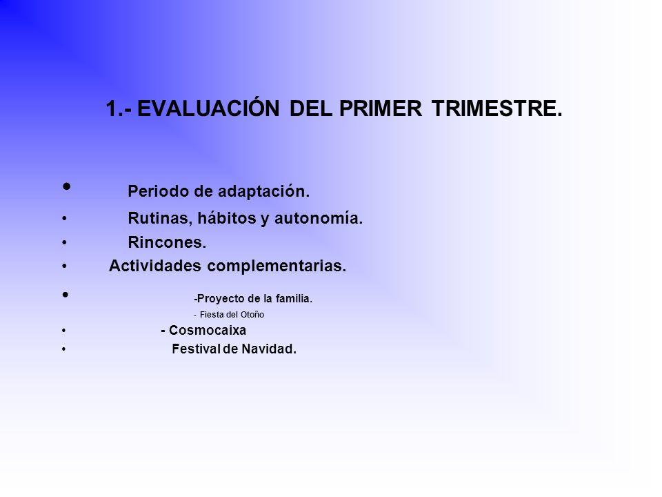 1.- EVALUACIÓN DEL PRIMER TRIMESTRE.