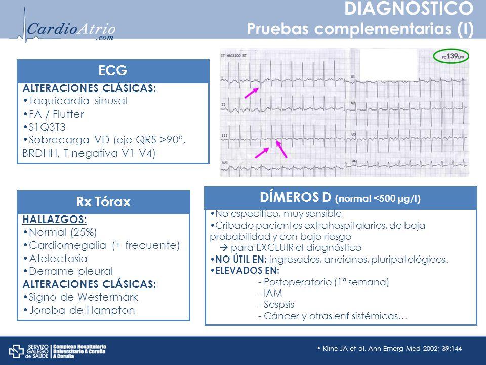DÍMEROS D (normal <500 µg/l)