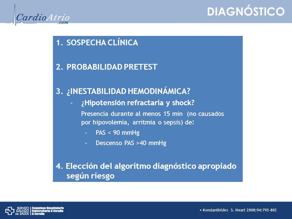 DIAGNÓSTICO SOSPECHA CLÍNICA PROBABILIDAD PRETEST