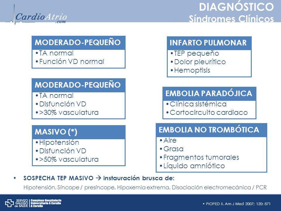 DIAGNÓSTICO Síndromes Clínicos MODERADO-PEQUEÑO INFARTO PULMONAR