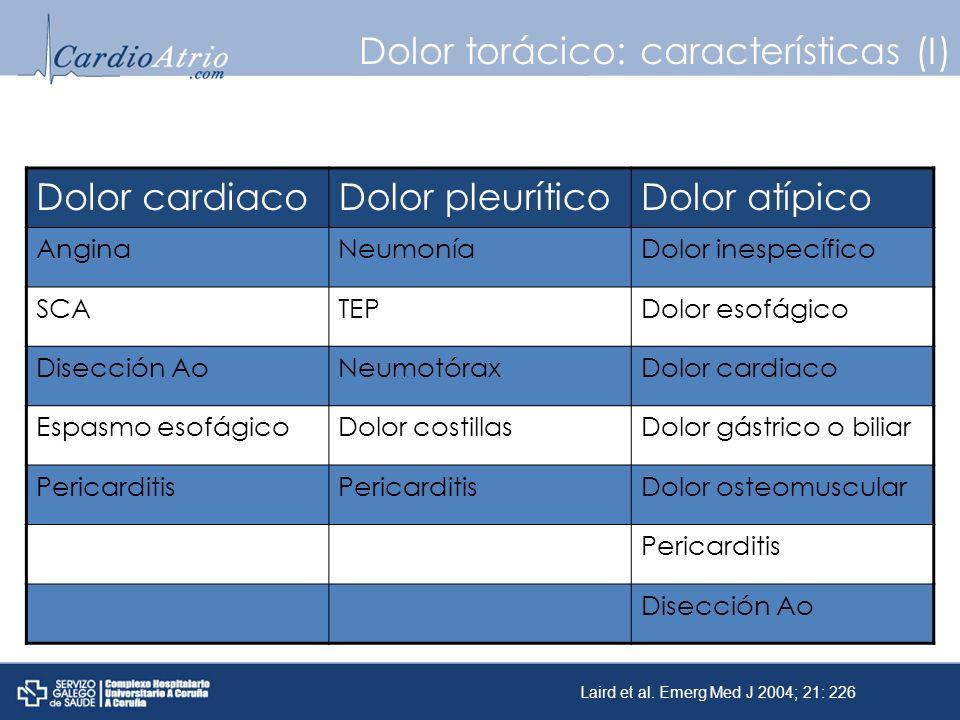Dolor torácico: características (I)