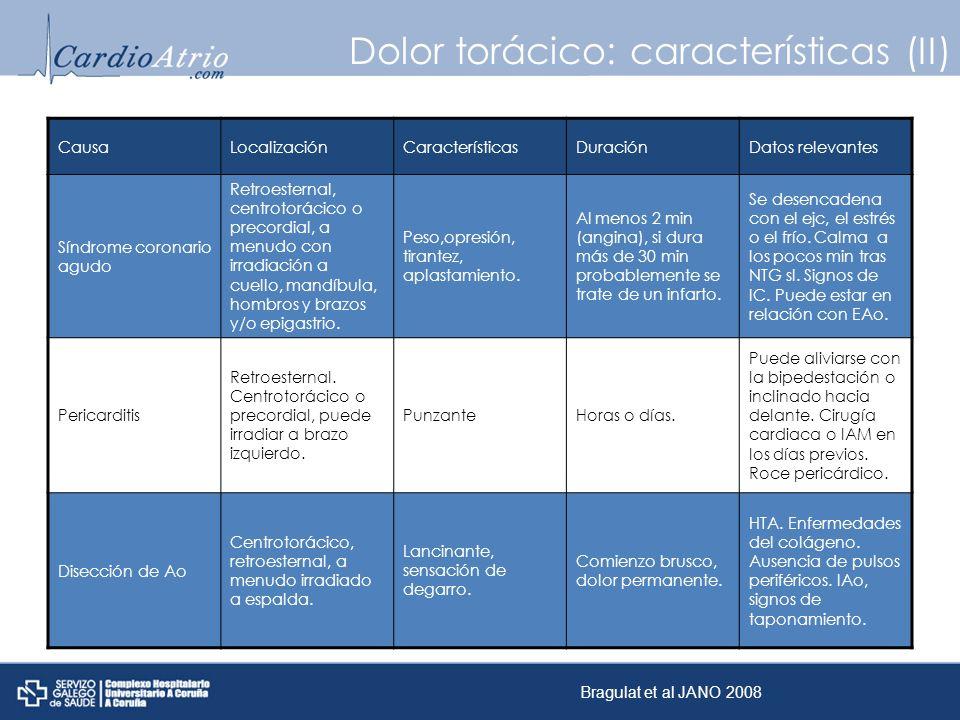 Dolor torácico: características (II)