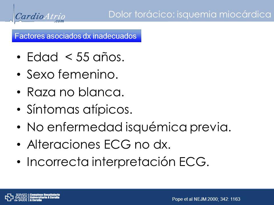 Dolor torácico: isquemia miocárdica