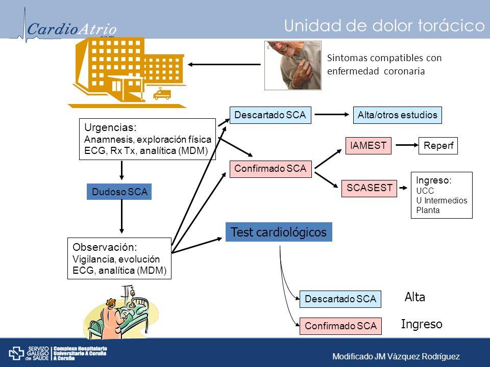 Modificado JM Vázquez Rodríguez