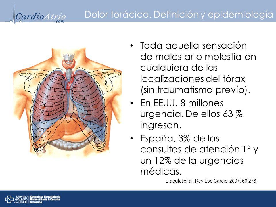 Dolor torácico. Definición y epidemiología