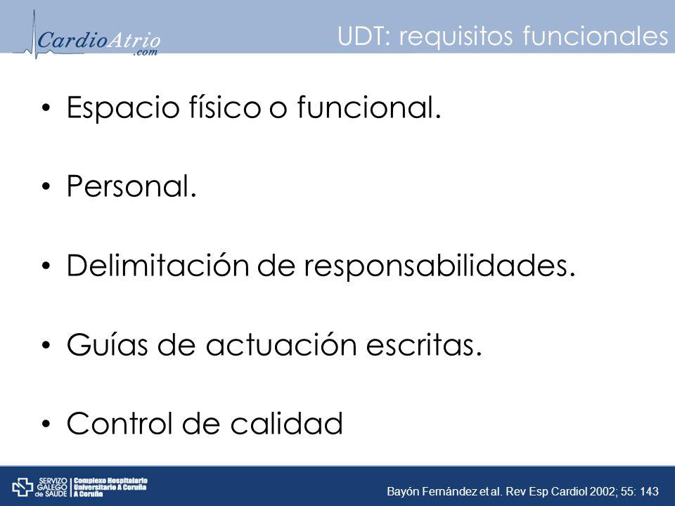 UDT: requisitos funcionales