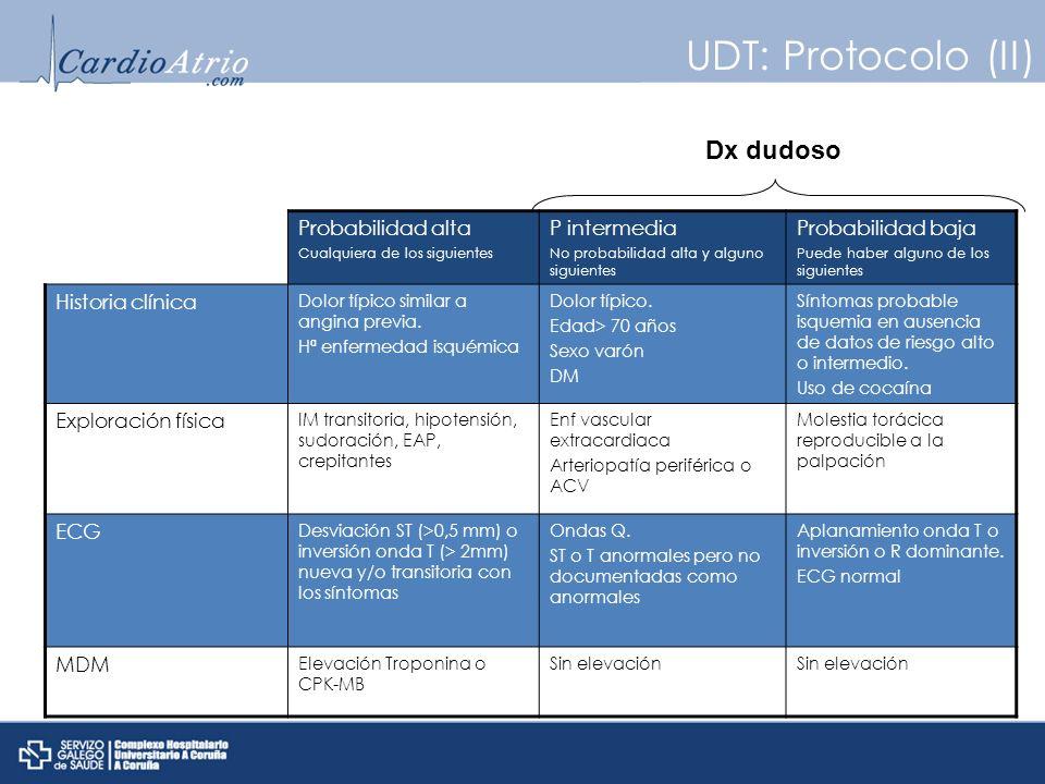 UDT: Protocolo (II) Dx dudoso Probabilidad alta P intermedia